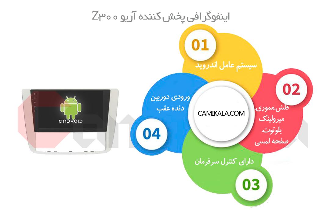 دستگاه پخش اندروید آریو Car MultiMedia Zotye Z300