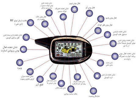 دزدگیر تصویری ماجیکار مدل Auto Security Magicar M100AS،دیدزگیر تصویری ماجیکاردزدگیر استارتی ماجیکار،دزدگیر استارتی،دزدگیر تصویریريا،دزدگیر تصویری ماجیکار،دزدگیر استارت زن،دزدگیر خودرو،دزدگیر ماشین،دزدگیر خوب،کامی کالا،car alarm system magicar